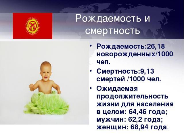 Рождаемость и смертность Рождаемость:26,18 новорожденных/1000 чел. Смертность:9,13 смертей /1000 чел. Ожидаемая продолжительность жизни для населения в целом: 64,46 года; мужчин: 62,2 года; женщин: 68,94 года.