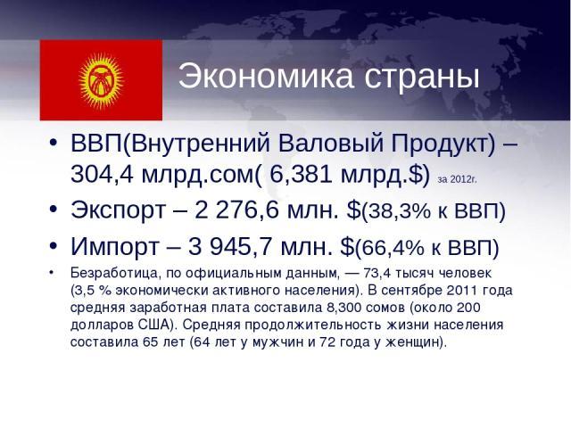 Экономика страны ВВП(Внутренний Валовый Продукт) – 304,4 млрд.сом( 6,381 млрд.$) за 2012г. Экспорт – 2 276,6 млн. $(38,3% к ВВП) Импорт – 3 945,7 млн. $(66,4% к ВВП) Безработица, по официальным данным,— 73,4 тысяч человек (3,5% экономически активн…