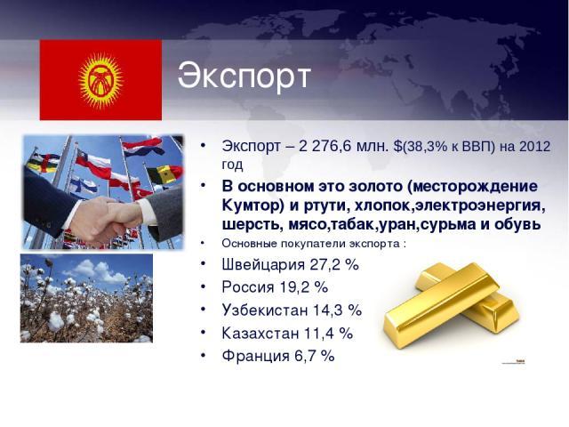 Экспорт Экспорт – 2 276,6 млн. $(38,3% к ВВП) на 2012 год В основном это золото (месторождение Кумтор) и ртути, хлопок,электроэнергия, шерсть, мясо,табак,уран,сурьма и обувь Основные покупатели экспорта: Швейцария 27,2% Россия 19,2% Узбекистан 14…
