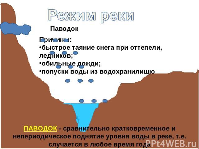 Паводок Причины: быстрое таяние снега при оттепели, ледников; обильные дожди; попуски воды из водохранилищю ПАВОДОК - сравнительно кратковременное и непериодическое поднятие уровня воды в реке, т.е. случается в любое время года
