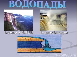 Водопад АНХЕЛЬ Водопад Виктория * Образовательный портал «Мой университет» - www