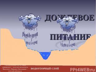 ДОЖДЕВОЕ ПИТАНИЕ ВОДОУПОРНЫЙ СЛОЙ * Образовательный портал «Мой университет» - w