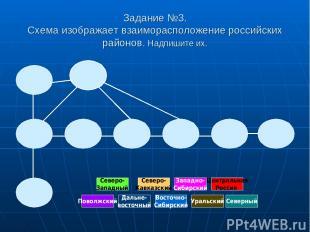 Задание №3. Схема изображает взаиморасположение российских районов. Надпишите их