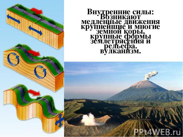 Внутренние силы: медленные движения земной коры, землетрясения и вулканизм. Возникают крупнейшие и многие крупные формы рельефа.