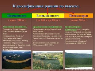 Классификация равнин по высоте: Низменности Возвышенности Плоскогорья ( ниже 200