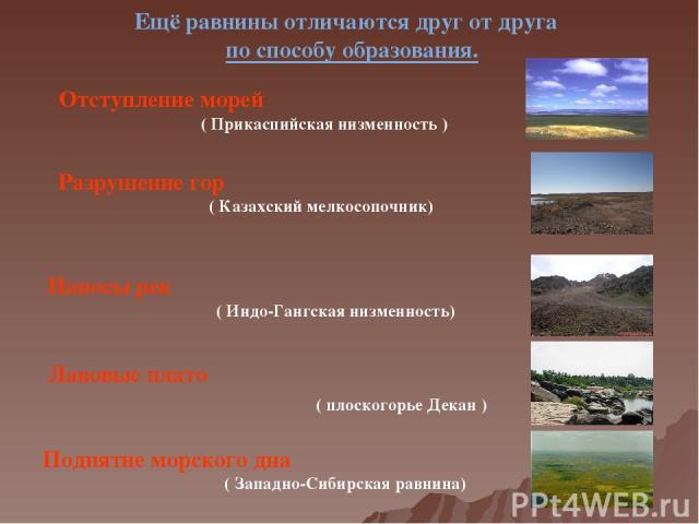 Лавовые плато ( плоскогорье Декан ) Отступление морей ( Прикаспийская низменность ) Поднятие морского дна ( Западно-Сибирская равнина) Разрушение гор ( Казахский мелкосопочник) Наносы рек ( Индо-Гангская низменность) Ещё равнины отличаются друг от д…