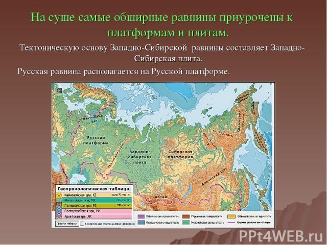 На суше самые обширные равнины приурочены к платформам и плитам. Тектоническую основу Западно-Сибирской равнины составляет Западно-Сибирская плита. Русская равнина располагается на Русской платформе.