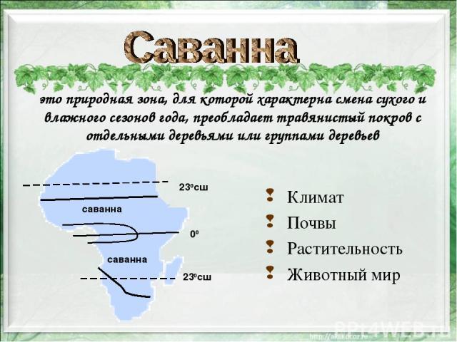 это природная зона, для которой характерна смена сухого и влажного сезонов года, преобладает травянистый покров с отдельными деревьями или группами деревьев Климат Почвы Растительность Животный мир 230сш 00 230сш саванна саванна