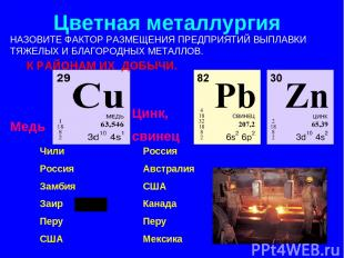 Цветная металлургия Медь Чили Россия Замбия Заир Перу США Цинк, свинец Россия Ав