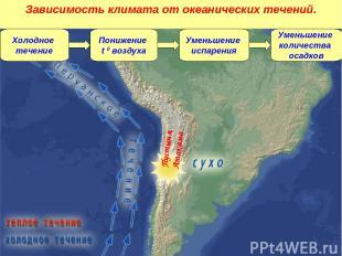 Холодное течение Понижение t 0 воздуха Уменьшение испарения Уменьшение количеств
