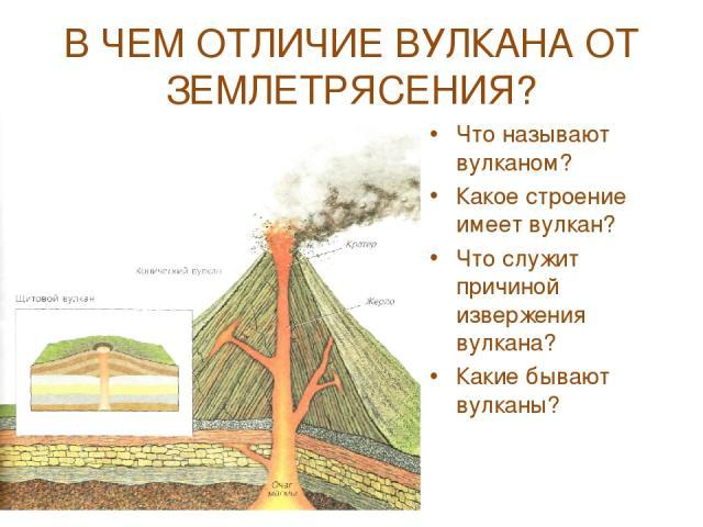 В ЧЕМ ОТЛИЧИЕ ВУЛКАНА ОТ ЗЕМЛЕТРЯСЕНИЯ? Что называют вулканом? Какое строение имеет вулкан? Что служит причиной извержения вулкана? Какие бывают вулканы?