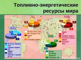 Топливно-энергетические ресурсы мира