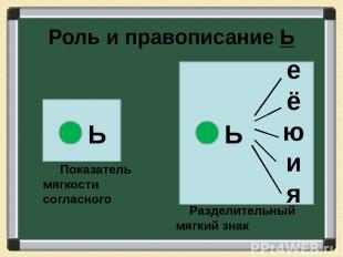 Роль и правописание Ь Разделительный мягкий знак Ь е ё ю и я Показатель мягкости