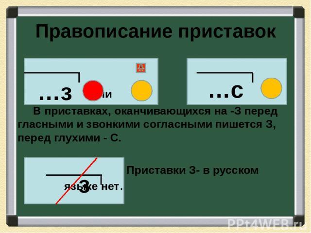 Правописание приставок или В приставках, оканчивающихся на -З перед гласными и звонкими согласными пишется З, перед глухими - С. Приставки З- в русском языке нет. …з …с з