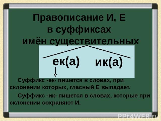 Правописание И, Е в суффиксах имён существительных Суффикс -ек- пишется в словах, при склонении которых, гласный Е выпадает. Суффикс -ик- пишется в словах, которые при склонении сохраняют И. ек(а) ик(а)