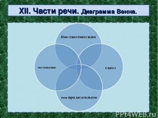 XII. Части речи. Диаграмма Венна.