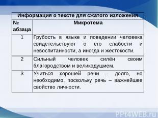 Информация о тексте для сжатого изложения № абзаца Микротема 1 Грубость в языке