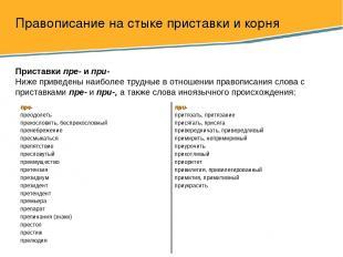 Правописание на стыке приставки и корня Приставки пре- и при- Ниже приведены наи