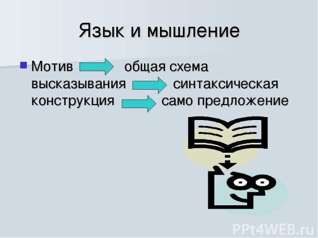 Язык и мышление Мотив общая схема высказывания синтаксическая конструкция само предложение
