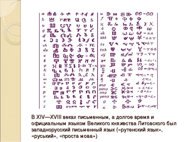 В XIV—XVIII веках письменным, а долгое время и официальным языком Великого княжества Литовского был западнорусский письменный язык («рутенский язык», «руський», «проста мова»)