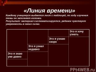 «Линия времени» Каждому учащемуся выдается лист с таблицей, по ходу изучения тем