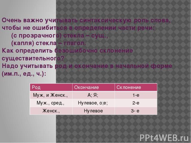 Очень важно учитывать синтаксическую роль слова, чтобы не ошибиться в определении части речи: (с прозрачного) стекла – сущ., (капля) стекла – глагол. Как определить безошибочно склонение существительного? Надо учитывать род и окончание в начальной ф…