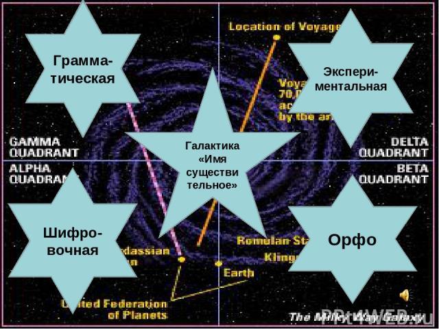 Галактика «Имя существительное» Грамма-тическая Шифро-вочная Орфо Экспери-ментальная
