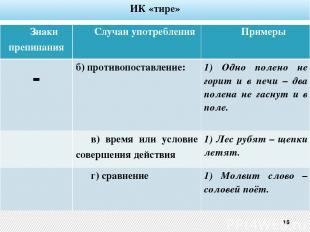 ИК «тире» 16 Знаки препинания Случаи употребления Примеры - б) противопоставлени