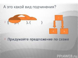 А это какой вид подчинения? [ ], ( ), ( ) Придумайте предложение по схеме 1 2 3