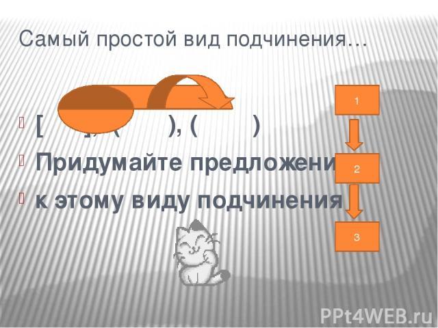 Самый простой вид подчинения… [ ], ( ), ( ) Придумайте предложение к этому виду подчинения 1 2 3