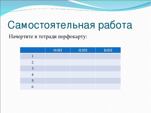 Самостоятельная работа Начертите в тетради перфокарту: ОЛП НЛП БЛП 1 2 3 4 5 6