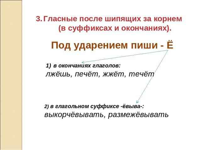Гласные после шипящих за корнем (в суффиксах и окончаниях). Под ударением пиши - Ё в окончаниях глаголов: лжёшь, печёт, жжёт, течёт 2) в глагольном суффиксе -ёвыва-: выкорчёвывать, размежёвывать