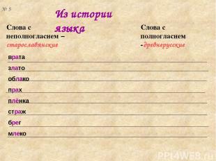 Из истории языка Слова с неполногласием –старославянские Слова с полногласием -д