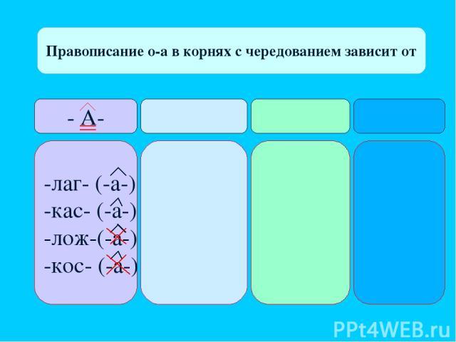 Правописание о-а в корнях с чередованием зависит от - А- -лаг- (-а-) -кас- (-а-) -лож-(-а-) -кос- (-а-)