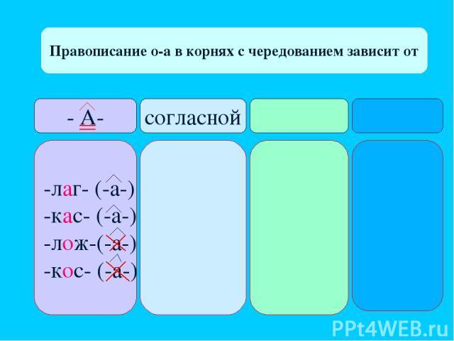 Правописание о-а в корнях с чередованием зависит от - А- согласной -лаг- (-а-) -кас- (-а-) -лож-(-а-) -кос- (-а-)