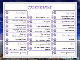 СОДЕРЖАНИЕ Гласные буквы Согласные звуки Фонетический разбор слова Парные соглас