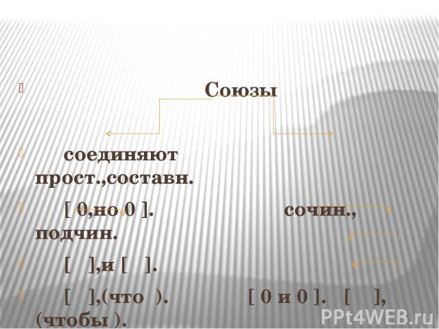 Союзы соединяют прост.,составн. [ 0,но 0 ]. сочин., подчин. [ ],и [ ]. [ ],(что ). [ 0 и 0 ]. [ ],(чтобы ). [ ],и[ ]. (Если ),[ ]. [ ,( хотя ), ].