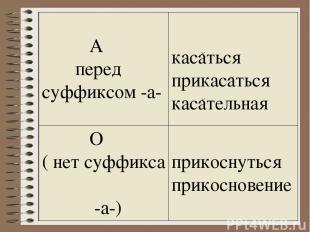 А передсуффиксом -а- касаться прикасаться касательная O (нет суффикса -а-) прико
