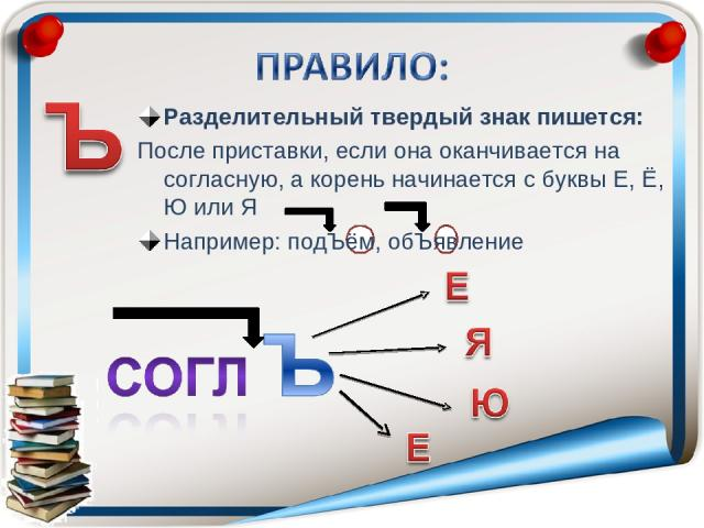 Разделительный твердый знак пишется: После приставки, если она оканчивается на согласную, а корень начинается с буквы Е, Ё, Ю или Я Например: подЪём, обЪявление