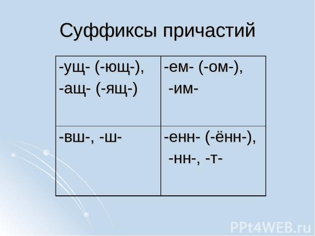 Суффиксы причастий -ущ- (-ющ-), -ащ- (-ящ-) -ем- (-ом-), -им- -вш-, -ш- -енн- (-ённ-), -нн-, -т-