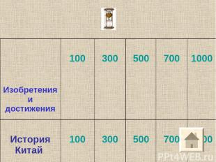 Изобретения и достижения 100 300 500 700 1000 История Китай 100 300 500 700 1000