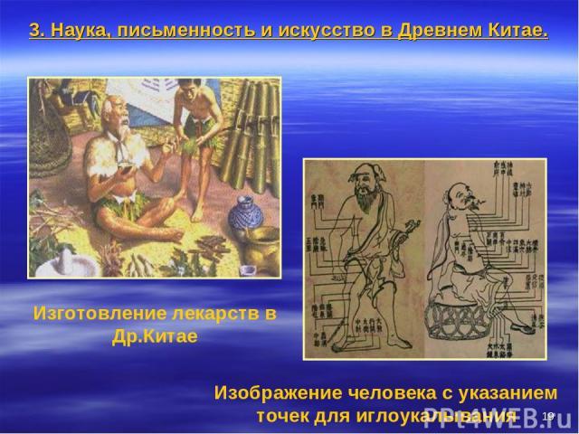 * Изготовление лекарств в Др.Китае Изображение человека с указанием точек для иглоукалывания 3. Наука, письменность и искусство в Древнем Китае.