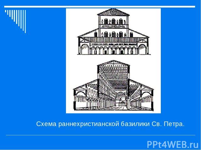 Схема раннехристианской базилики Св. Петра.