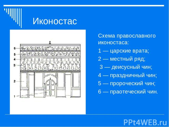 Иконостас Схема православного иконостаса: 1 — царские врата; 2 — местный ряд; 3 — деисусный чин; 4 — праздничный чин; 5 — пророческий чин; 6 — праотеческий чин.