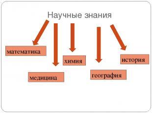 Научные знания математика медицина химия география история