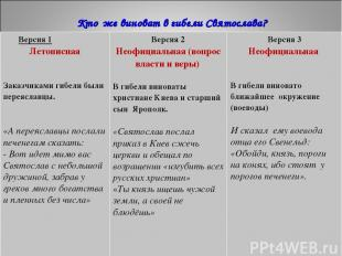Кто же виноват в гибели Святослава? Версия 1 Летописная Заказчиками гибели были
