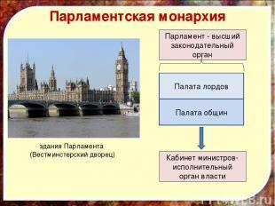 здания Парламента (Вестминстерский дворец) Парламентская монархия Парламент - вы