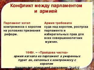 Конфликт между парламентом и армией Армия требовала суда над королем, роспуска п