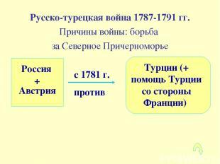 с 1781 г. против Русско-турецкая война 1787-1791 гг. Причины войны: борьба за Се