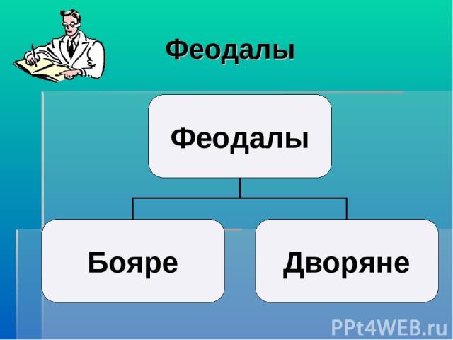 Феодалы